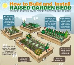 Raised Garden Bed On Concrete Patio Garden Design Garden Design With Brown Square Stained Concrete