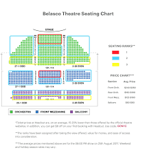 fox theater floor plan seating chart for fox theater theatre seating plan theatre seating