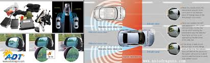 Blind Spot Detection System Installation For Bmw X1 X3 X4 X5 X6 Bsm Car Blind Spot Detection Universal Rear