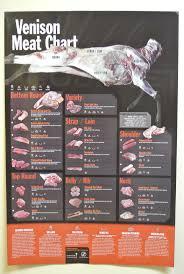 best 25 deer processing ideas on pinterest deer hunting videos venison meat chart http riflescopescenter com category nikon riflescope