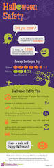 halloween safety infographic childrenssafety network family