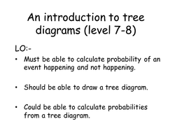 introduction to powerpoint basic introduction to probability tree diagrams by labrown20