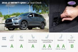 2017 infiniti qx60 offers the 2017 infiniti qx60 car seat check news cars com
