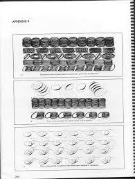 151 best spencerian images on penmanship