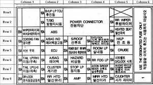 2007 hyundai santa fe fuse box diagram hyundai wiring diagrams