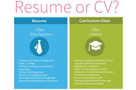 curriculum vitae cv vs resume curriculum vitae cv vs a resume the difference between cv is