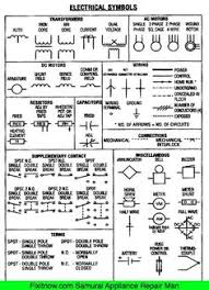 electrical wiring diagram symbols list wiring diagram simonand