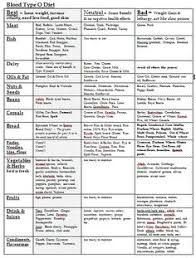 16 healthiest foods i really like this list except for the