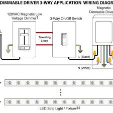 kitchen wiring diagram wiring diagram byblank