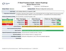 best report format template audit sle report