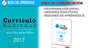 unidades y sesiones de aprendizaje comunicacion minedu rutas programaciones de comunicación 2018 comunicación
