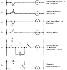 3 position selector switch wiring diagram also wiring diagram