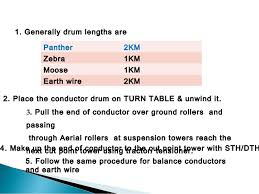 Ground Wire Size Table by Transmission Line Towers And Details