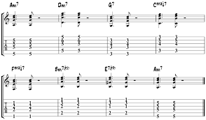 fly me to the moon chords tabs diagrams audio frank sinatra