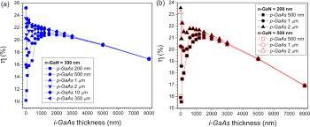 theoretical study of c gan gaas single heterojunction solar cells