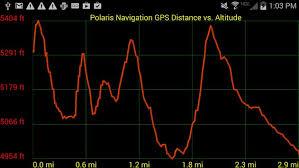 gps navigation apk polaris gps navigation apk free maps navigation app
