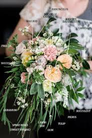 69 best bouquet images on pinterest bridal bouquets marriage