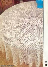 Crochet Table Cloth Crochet Doily Patterns Free Responses To U201ccrochet Napkin Pattern