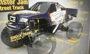 monster jam truck list monster jam truck monster trucks wiki fandom powered by wikia