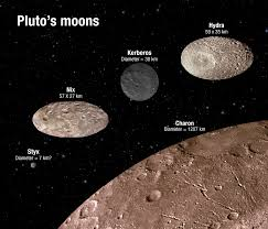 astronomers observe chaotic rotation of pluto s small moons