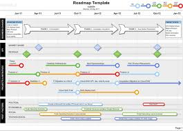 roadmap template free gbabogados co