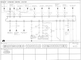 mazda astina wiring diagram with exle pictures wenkm