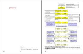 Research paper methods     SlideShare