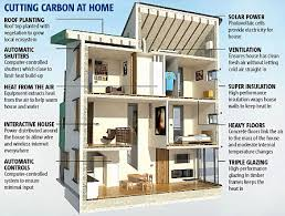 Energy Efficient Home Plans House Plans For Energy Efficient Homes Best Of Floor Plans