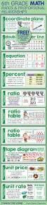 best 25 math vocabulary ideas on pinterest math vocabulary wall