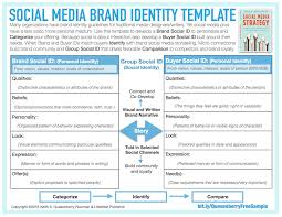 how to avoid a social media brand identity crisis social brand id
