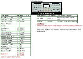 2007 mazda 3 wiring diagram 2007 wiring diagrams instruction