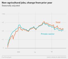 jobs under obama administration the trump job market looks a lot like the obama job market