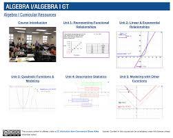 Unit Secretary Course Mathematics