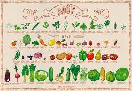 cuisine saison calendrier des fruits et légumes de saison annso cuisine
