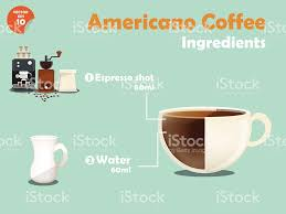americano graphics design of americano coffee recipesamericano coffee
