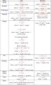 Midpoint Of A Line Segment Worksheet Area Formulas Examples Solutions Videos
