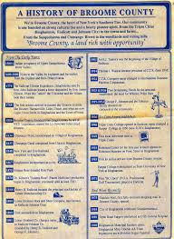 history broome county history http www usgenweb