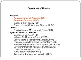 in bureau national development and revenue expenditure