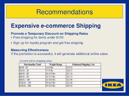 Does Ikea Have Sales Ikea Mba Brand Marketing Study
