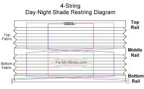 Fix My Blinds Com Restringing Rv Shades Tito U0027s Rv Blog