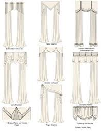 Curtain Draping Ideas Drapery Types Delectable Different Kinds Of Curtains And Drapes