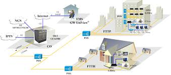 Home Network Design Switch Gw Delight