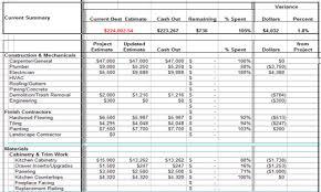 Money Budget Spreadsheet Bathroom Remodel Budget Worksheet Bathroom Trends 2017 2018