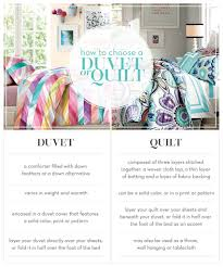 Duvet Vs Down Comforter Decor 101 The Difference Between Duvets And Quilts Design Ideas