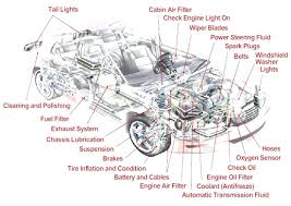 auto electrical wiring diagram free best electric motor