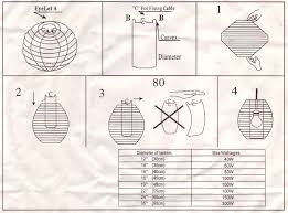 How To Make Paper Light Lanterns - how to make paper lanterns just artifacts