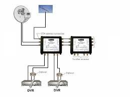 diagrams 800600 dish tv satellite wiring diagram u2013 phenomenal