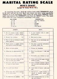 Free Marriage Counseling Worksheets by Collection Of Solutions Marriage Counseling Worksheets Also Free