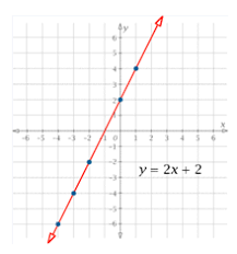 graphing linear inequalities in one variable expressions