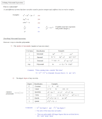 math plane introduction to polynomials